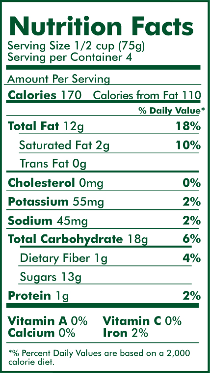 Cado-mint-chocolate-chip-NutritionFacts